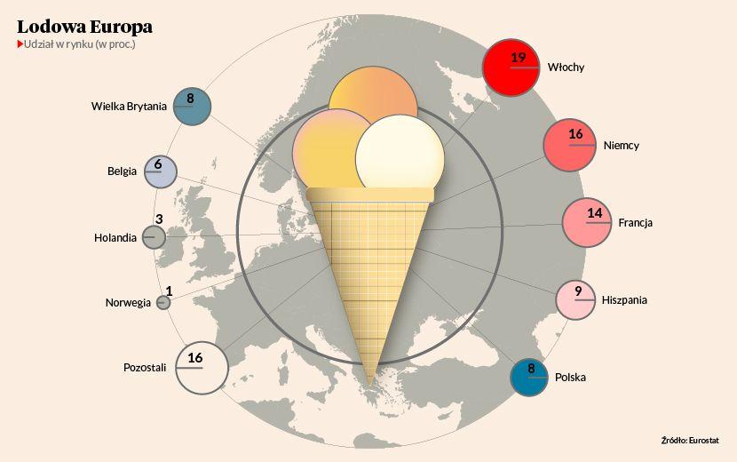 """9306f2c750b6b9 Dla niejednego Europejczyka dolce vita ma swój synonim w języku włoskim —  jest to słowo """"gelato"""". Tradycyjne włoskie lody w sezonie wakacyjnym można  zjeść ..."""
